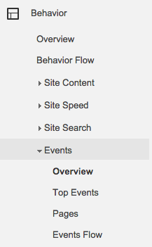 Google Analytics menu: Behavior > Event > Overview.